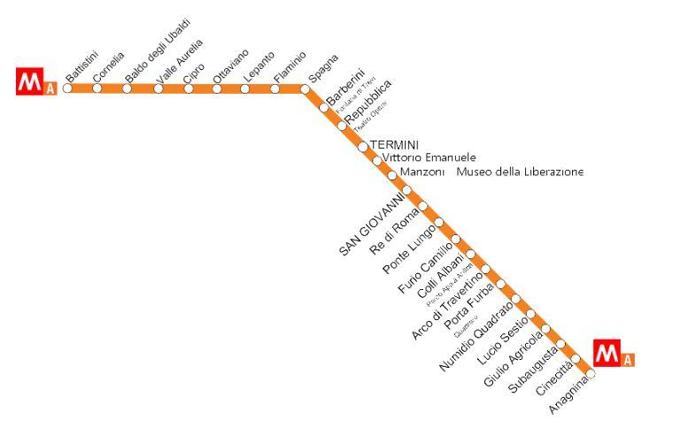 Красная ветка метро Рима