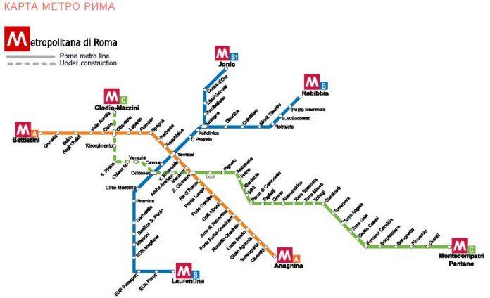 Метро Рима карта