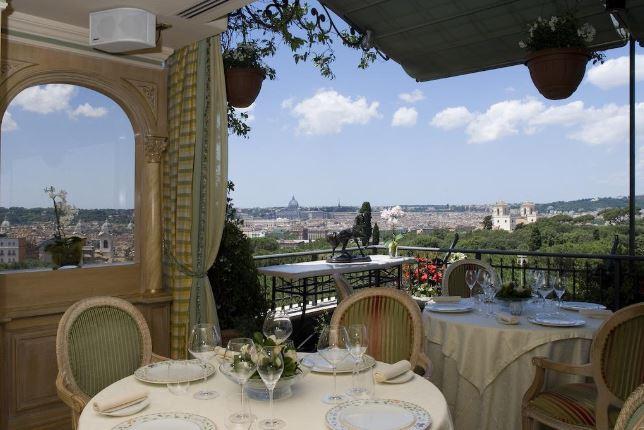 Лучшие отели в центре Рима