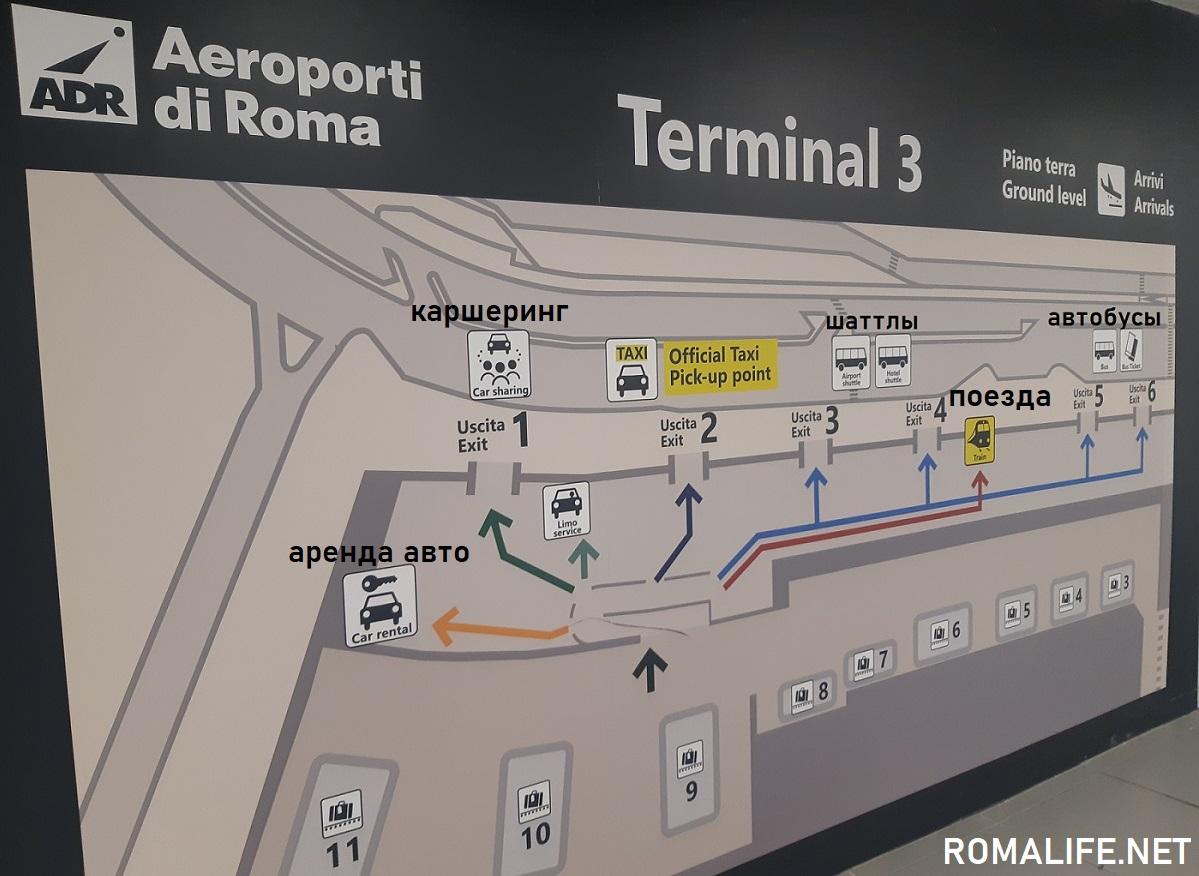 Аэропорт Рим Фьюмичино схема