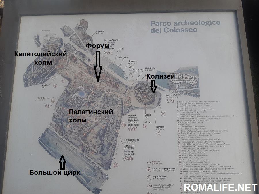 Археологический парк Колизей в Риме