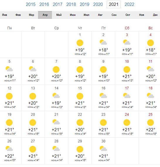 Погода в Риме в апреле 2021