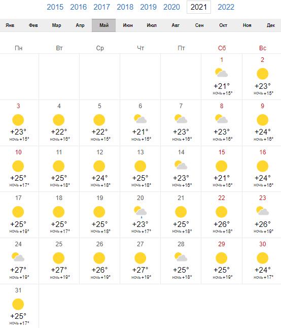 Погода в Риме в мае 2021