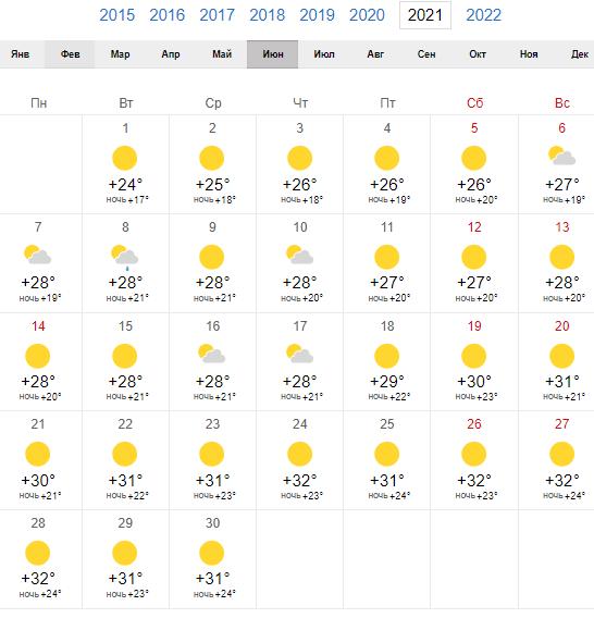 Рим в июне 2021 погода