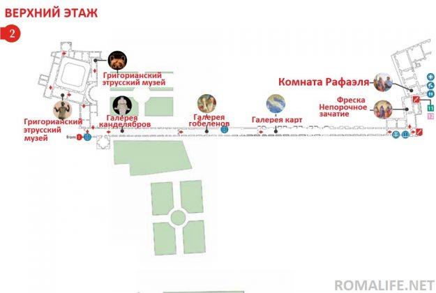 Схема музеев Ватикана на русском